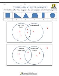 Homework help with venn diagrams