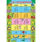 EDUQUER - Poster la CONJUGAISON - Kelbojouet.