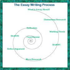 economic systems essay jpg Peter Pauper Press