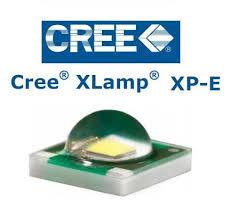 Các loại bóng đèn halogen, xenon và LED