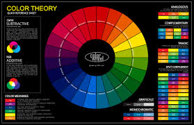 of color theory to know what looks good