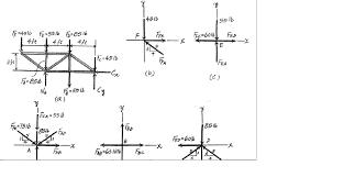solution manual engineering mechanics statics 12th edition by