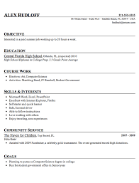 Simple Resume Examples For Students by Professional Cv Packages Latex Template For Resume Curriculum
