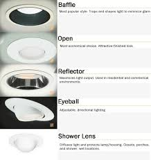 How To Design Kitchen Lighting by Home Depot How To Choose The Right Recessed Lighting Home Ideas