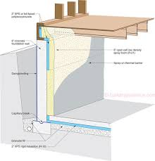 Insulating Basement Concrete Walls by Insulating Rim Board With Rigid Foam Best Practice