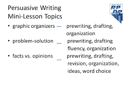 essay about persuasion Millicent Rogers Museum Help persuasive essays Help  writing dissertation proposal steps Examples of LetterPile