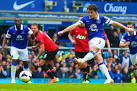 Everton vs. Manchester United: Premier League Live Score.