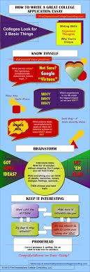 ideas about How To Write Essay on Pinterest   Essay Examples     Pinterest       ideas about How To Write Essay on Pinterest   Essay Examples  High School Writing and Thesis Statement