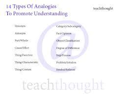Teacher Blackboard Stock Photos  Royalty Free Images  amp  Vectors     CITE Journal Inside