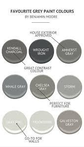 best 10 paint combinations ideas on pinterest paint color