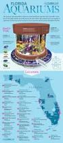 Map Of Jupiter Florida Top 24 Aquariums In Florida