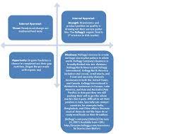 Custom Essay Writing Service with Benefits