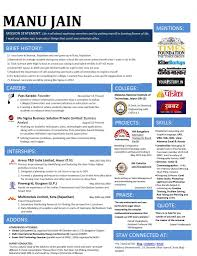 resumes format for freshers fresher jobs 5 resume templates to get a call amcat blog job one of the best resumes we have seen for a fresher image courtesy