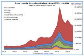 La finance prépare l'après-élections en France Images?q=tbn:ANd9GcTJ9DRmhYIsBrqJn3ImBku2K6IHVG1jWIzwR8DfSPfV2bmnQunH