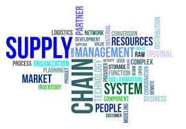 Supply Chain Management Assignment Help SCM Homework Help SCM AssignmentDesign com supplychain management Assignment Help supplychain