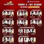 AF10] โจทย์เพลงวีค 3 - My Scene (ฝากรัก VS ฝันและใฝ่)