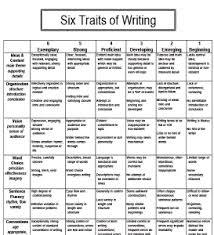 paragraph essay writing rubric math worksheet paragraph writing rubric grade general essay writing tips Expository Writing Rubric lbartman com the pro math