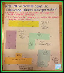 perimeter and area relationships activities and math