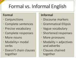 The Difference Between Formal   Informal Power in Organizations