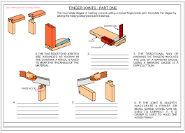 Woodworking Joints Worksheet by Marking Out A Finger Joint Part 1