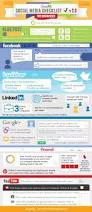 Plan Social Media by Best 25 Social Media Search Ideas On Pinterest On The Media
