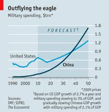 A rare look inside the world     s biggest military expansion The Economist