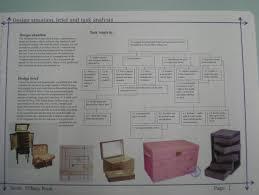Graphics gcse coursework help   Ict ocr coursework help viva sms tk