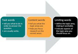 How to Avoid Plagiarism    Steps  with Pictures    wikiHow NPR