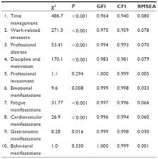 Job satisfaction literature review pdf spanish extended essay     Similar to The Relationship Between School Leadership and Job Satisfaction of Secondary School Teachers A Mediating Role of Teacher Empowerment
