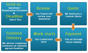 Get expert case study assignment help service from experienced case study writers