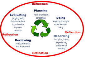 C  Users          Pictures Reflective cycle   png