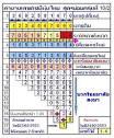 แจกสูตรเลขคำนวนดัชนี หุ้นไทย คำนวนแม่นยำ ด้วยสูตรเลขจากคัมภีร์5 จะ ...