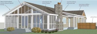 100 house plans with vaulted great room 113 best home plans
