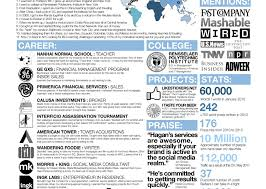 Breakupus Mesmerizing Library Resume Hiring Librarians With         Breakupus Glamorous Infographic Resume With Astounding Sales Representative Resume Examples Besides Facilities Management Resume Furthermore Visual