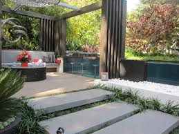 Pools In Small Backyards Outdoor Kitchen Designs Landscaping Ideas - Contemporary backyard design ideas