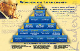 Image result for wooden's pyramid of success printable