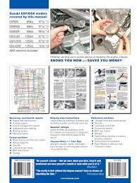 2007 suzuki quadsport z250 manual suzuki bandit ignition wiring diagram suzuki bandit 600 wiring