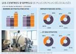 Région Ile-de-France : la délocalisation d