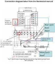 wiring diagram for lennox gas furnace u2013 the wiring diagram
