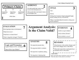 images about argumentative writing on Pinterest Pinterest Argument Graphic Organizer Argument Analysis Graphic Organizer