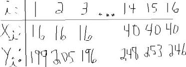 Math homework help pre algebra Math online tutoring Math videos live homework help and more
