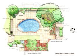rectangular garden designs rectangle design plans small garden