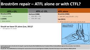 Anterior Talofibular Ligament Repair Development Of Anatomic Broström Repair Ppt Video Online Download