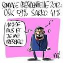 SONDAGE PRéSIDENTIELLE 2012 : Strauss Kahn : 59% Sarkozy : 41 ...