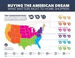 Buying The American Dream: What Matters Most to Home Shoppers ...