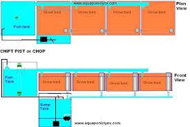 Backyard Aquaponics  View Topic Aquaponics System Design - Backyard aquaponics system design