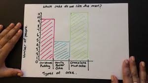 Design A Bar by How To Make A Simple Bar Graph For Children Youtube