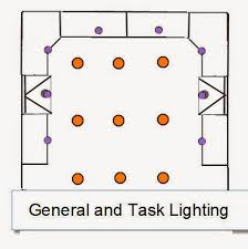 What Is The Best Lighting For A Kitchen by Recessed Lighting Layout Basics How Many Recessed Lights