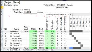 Project Management Spreadsheet Excel Spreadsheets Help 2012