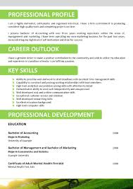 resumes format for freshers resume writing with resume templates dadakan resume writing with resume templates